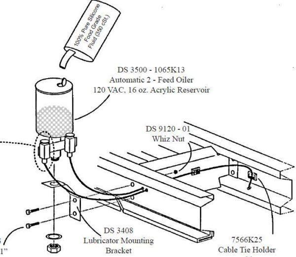 AUTO Lubricating system